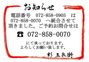 電話番号について